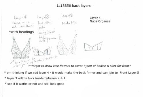 LL18856 back bodice explained